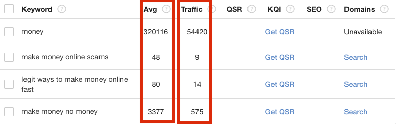 Jaaxy Average search volume and traffic stats